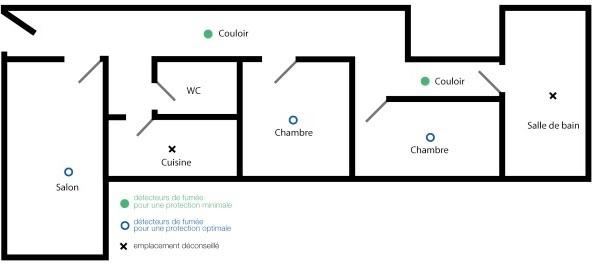 detecteur de fumee. Black Bedroom Furniture Sets. Home Design Ideas